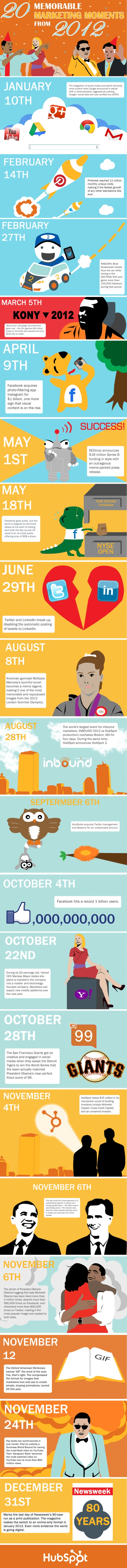 20-Memorable-Marketing-Moments-of-2012-HubSpot-Infographic