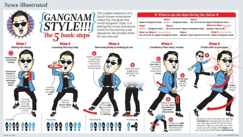 GangnamStyleThe5BasicSteps_50b941fe62867_w1138