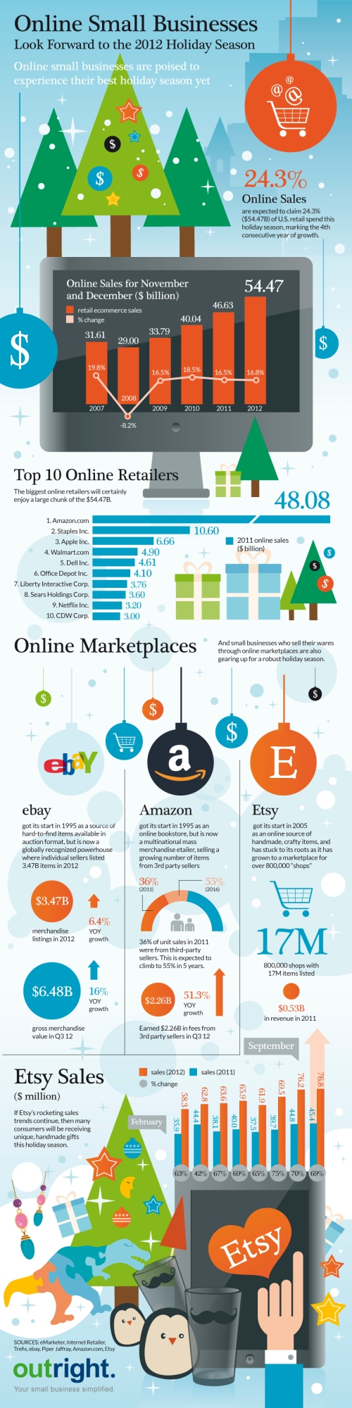 INFOGRAPHIC - Outright - Holiday Shopping Season V4