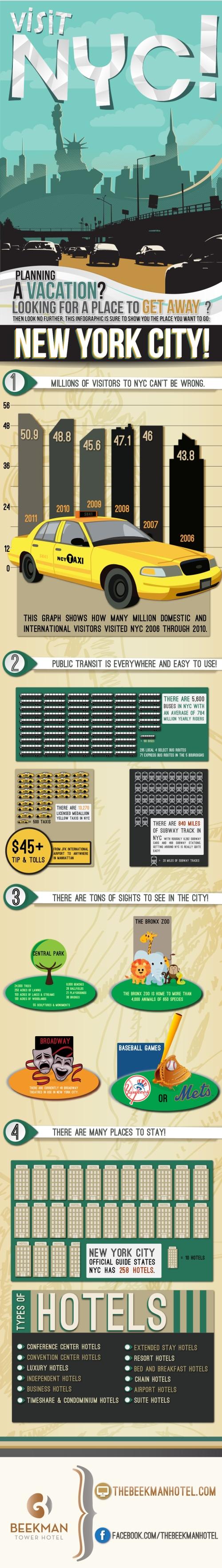 TheBeekmanTowerHotel-infographic-02