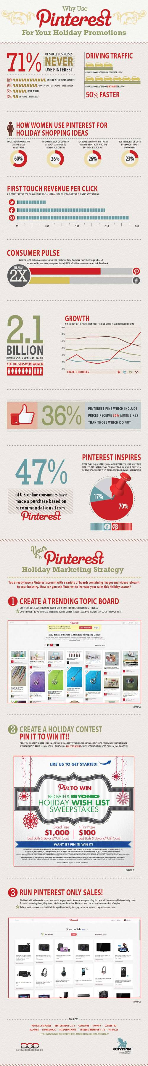 why-use-pinterest-for-your-holiday-promotions_50c6a97971a18