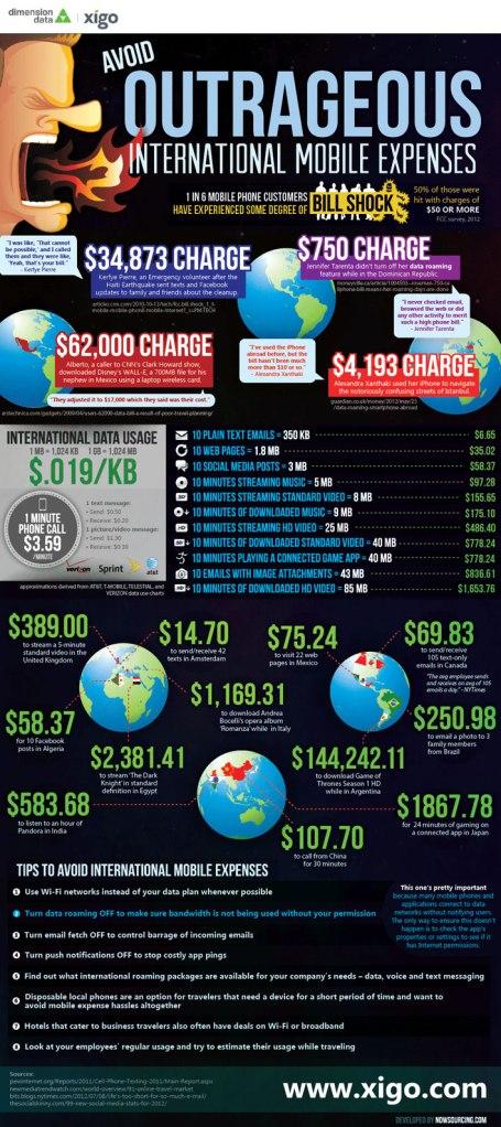 Xigo_Avoiding-Outrageous-International-Mobile-Expenses.v.5b