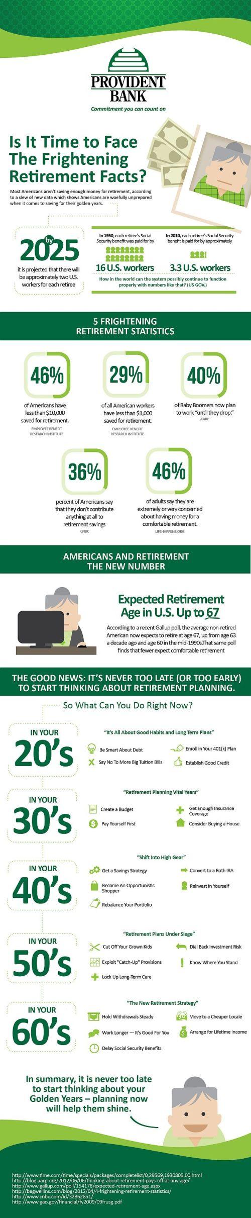 americas-frightening-retirement-facts_50eeb5fc7cc32