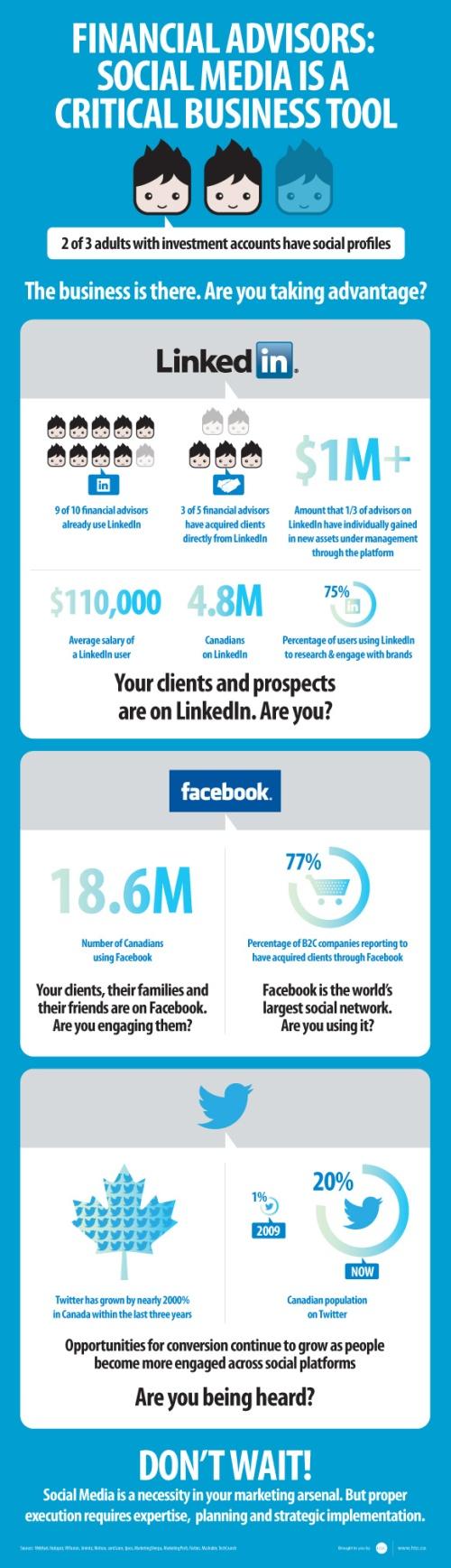 financial-advisors-social-media-is-a-critical-business-tool_50f82ab0b4395