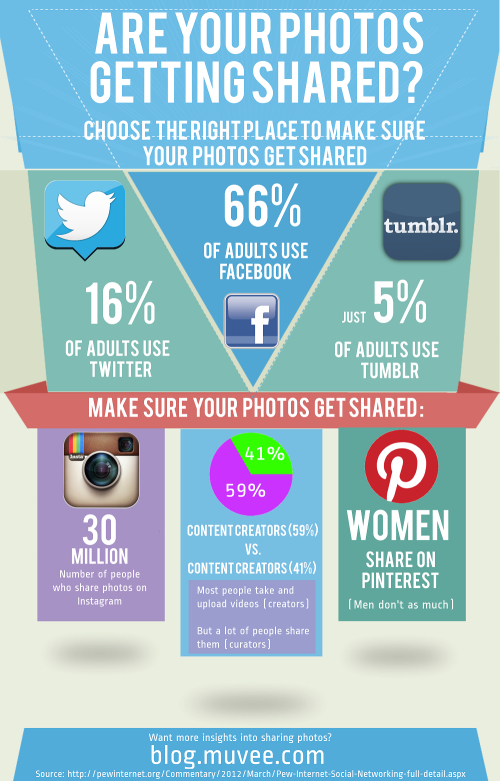 muvee-infographic-sns-small
