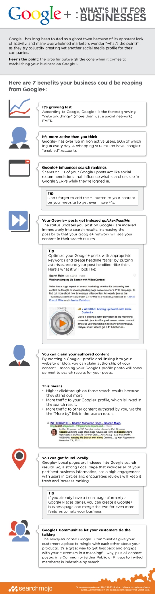 Search-Mojo_GooglePlus_for_Business_Infographic