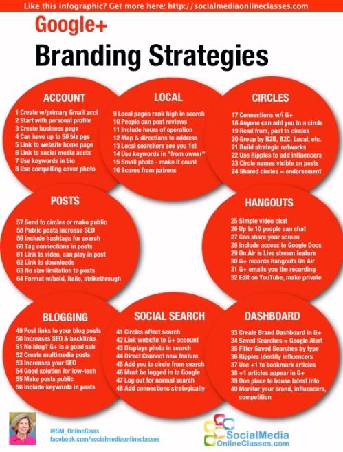 64-google-content-strategies_51149f9843678