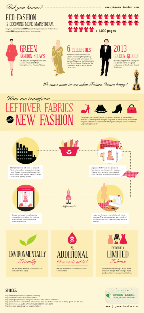 ecofashion-is-becoming-more-mainstream_51268ccbec2d4