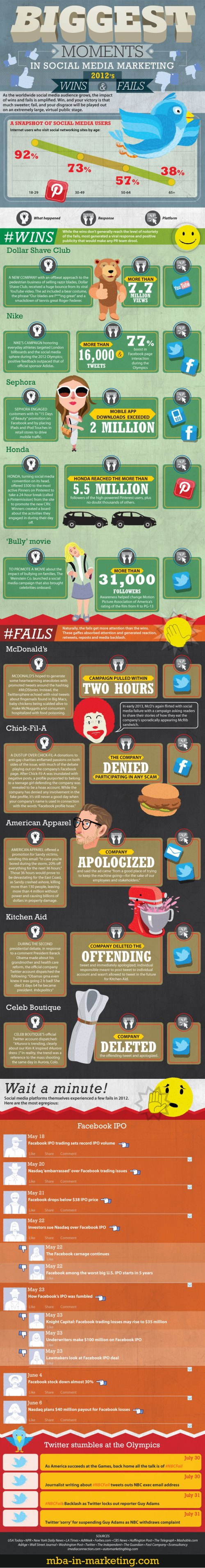 social-media-fails