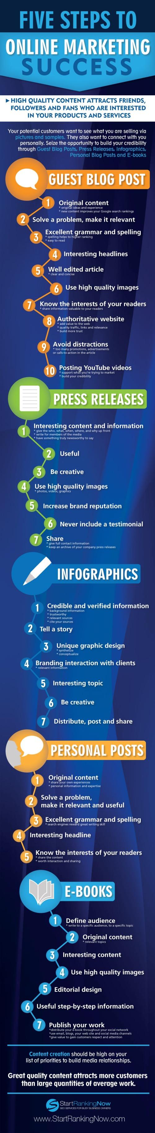 5-steps-to-online-marketing1