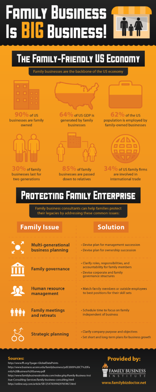 family-business-is-big-business_514786194cfab