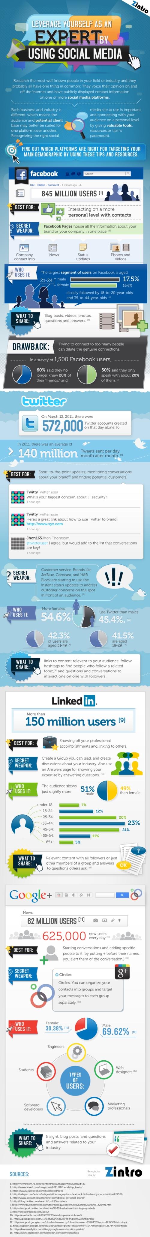 leveraging-social-media