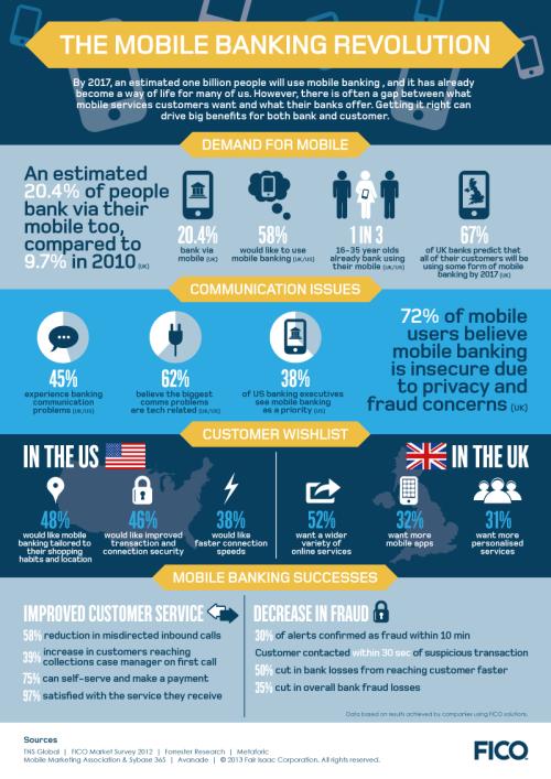 mobile-banking-revolution_513dee001e92c
