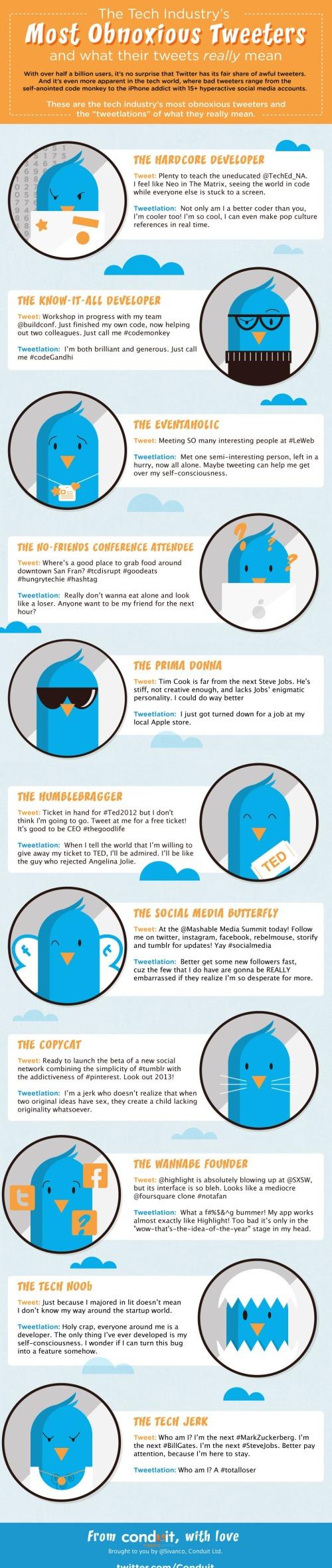 obnoxious-tweeters-infographic