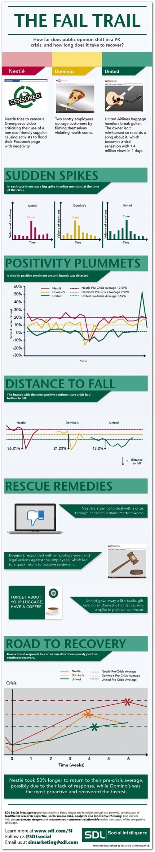 pr_crisis_infographic