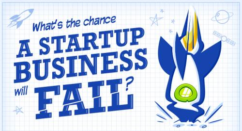 Staff-infograph_Startup-fail-a