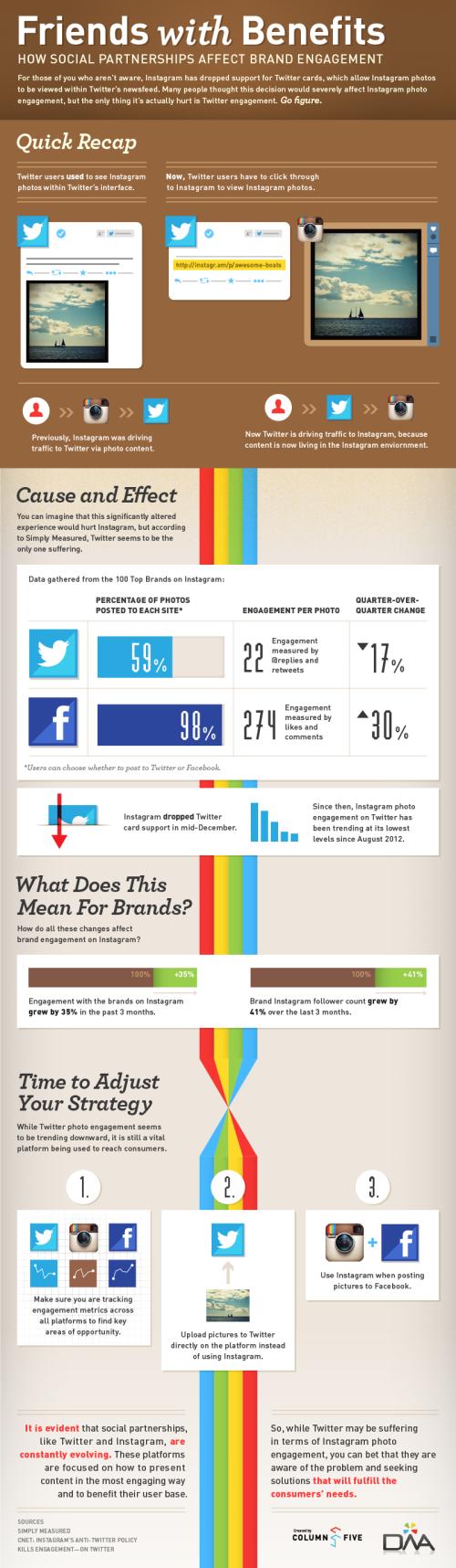Twitter_vs_Instagram_DNA1