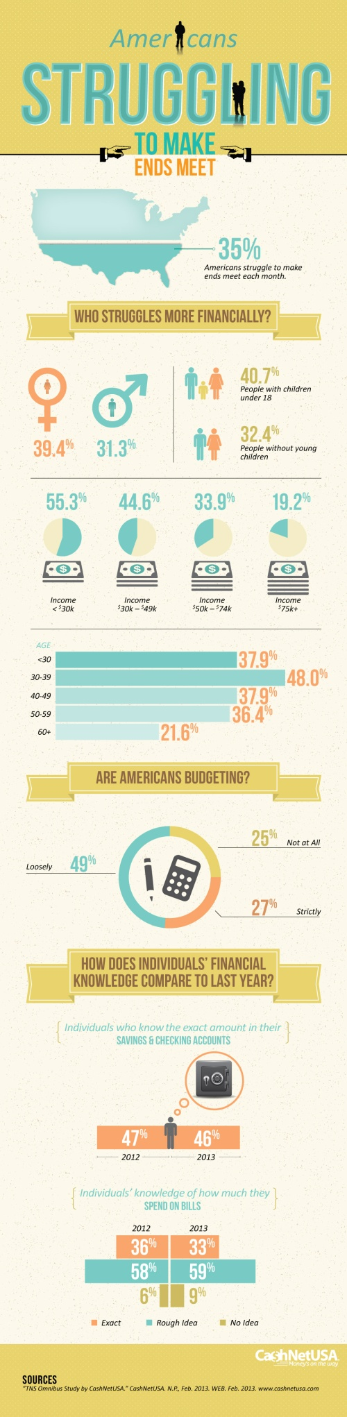 Americans-Struggling-to-Make-Ends-Meet-Infographic