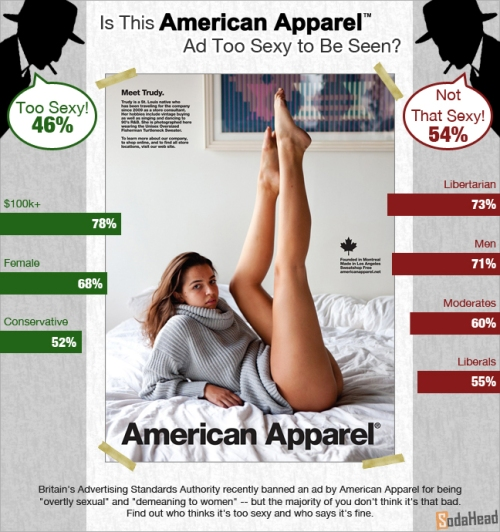 public-opinion-banned-american-apparel-ad-isnt-that-bad_516dcb5d022ff