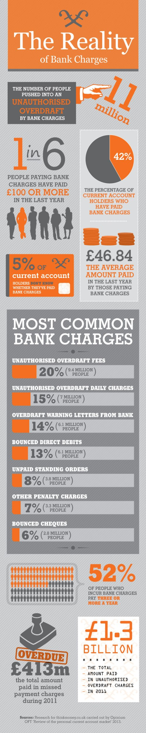 the-reality-of-bank-charges_5162ebfdc2add