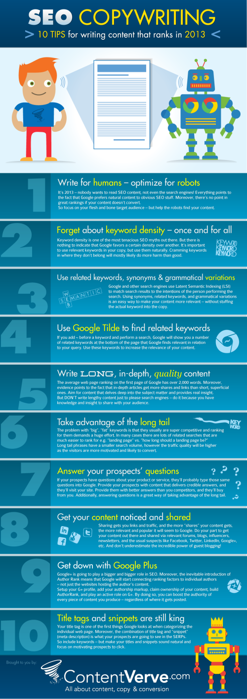 10-SEO-Copywriting-Tips-For-Writing-Content-That-Ranks-In-2013-Infographic