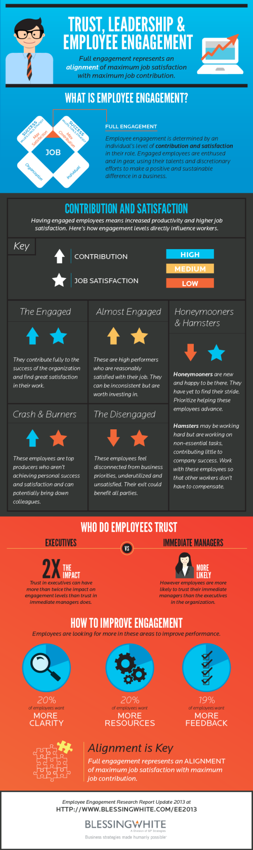 gp_employeeengagement_72_v5-01
