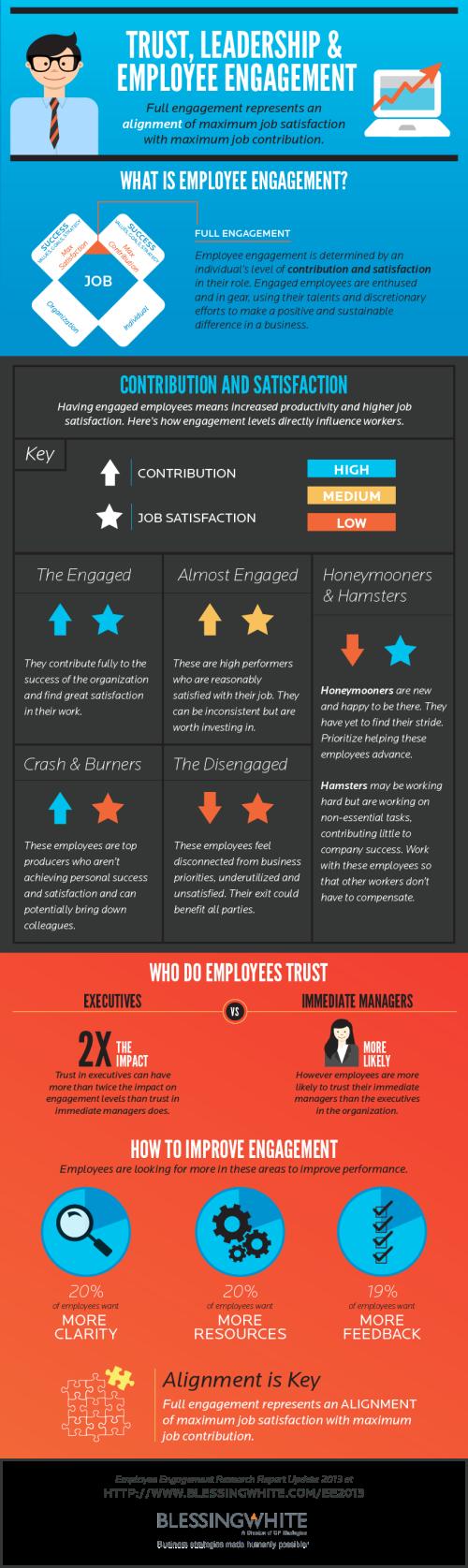 gp_employeeengagement_72_v5-01