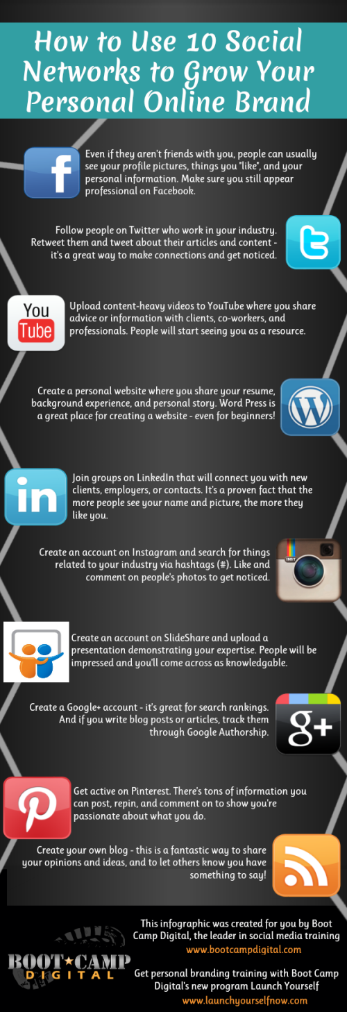 how-to-use-10-social-networks-to-grow-your-personal-brand_519b89f3c8455