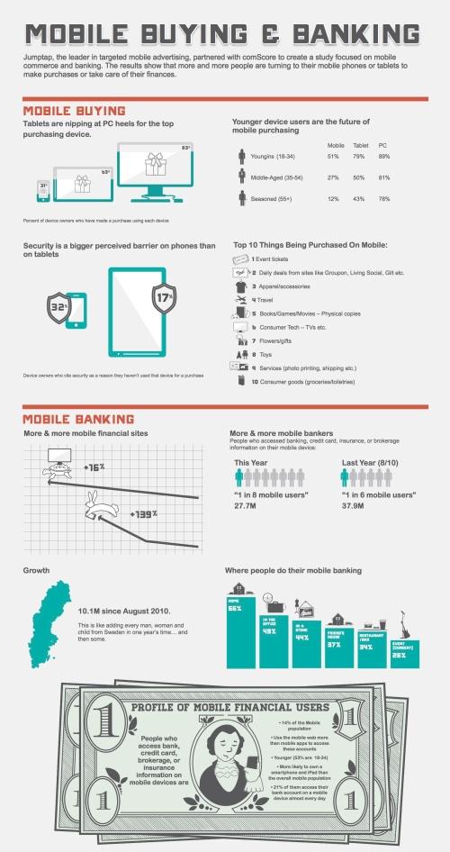 mobile-banking_51913c9b60b5b