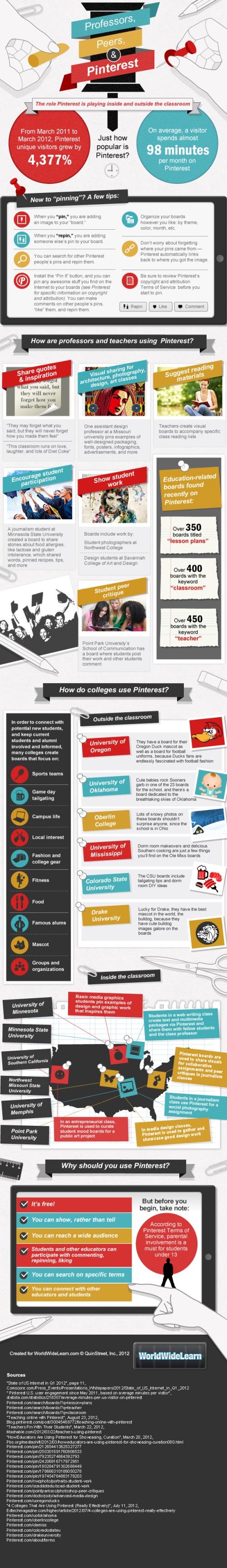 professors-peers--pinterest_519d5142ef379