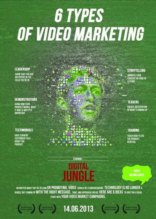 6-types-of-video-marketing-promotion_51b9495559b1e