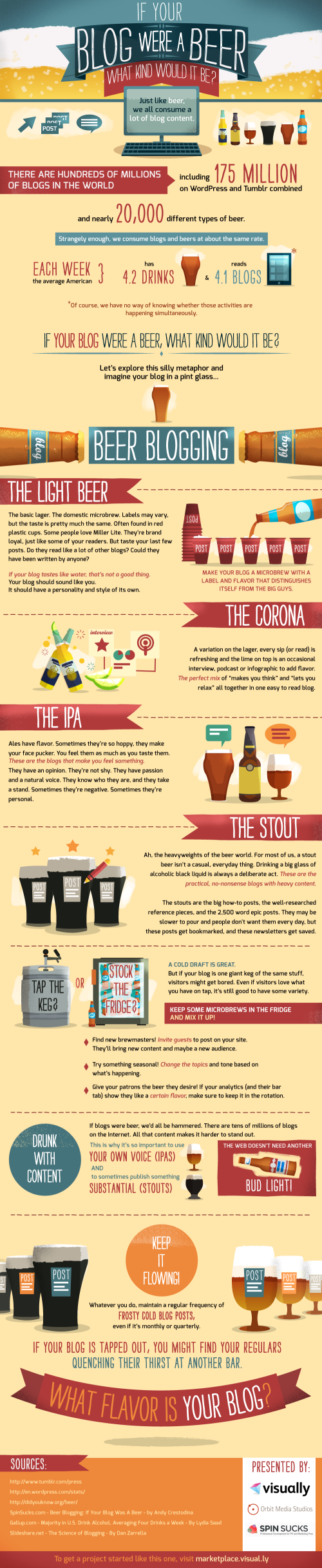 if-your-blog-were-a-beer_51b8fbc5c2e44