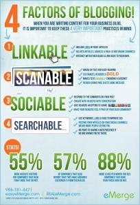4-factors-of-blogging_51ee97e489531