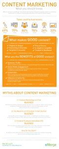 content-marketing--what-you-should-know_51ee985b74291