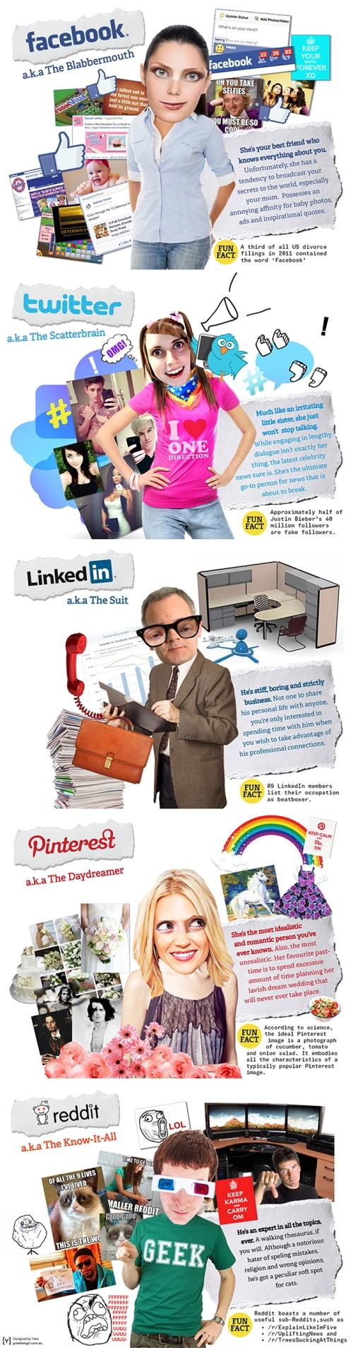 social-media-platforms-as-real-people_51d271956664b