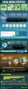 social-media-statistics_51ee9696a317e