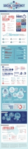 the-effect-of-social-media-on-commerce_51dc7f46cc7d4