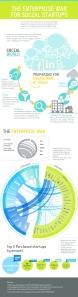 the-enterprise-war-for-social-startups_51d864e77abe4