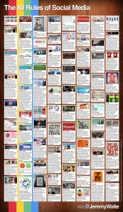 80 rules-of-social-media-infographic