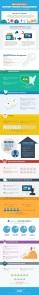 best-practices-in-internet-presence-management_51fb3d627d0c6