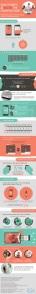 have-phones-killed-the-conversation-infographic_5200e7e0af8de