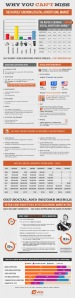 infographic-internet-marketing-statistics-you-cant-ignore_520f26d3400cd