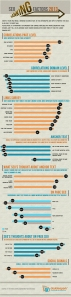 local-search-ranking-factors-2013_520c4e019ec2d