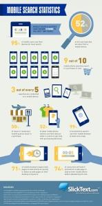 mobile-search-statistics_5201445c77cfa