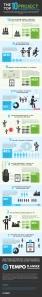 the-top-10-project-planning-pitfalls_520133ef539de