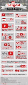 youtube-the-2nd-largest-search-engine_51fc087122f49