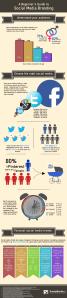 beginners-guide-to-social-media-branding_52274bf4bba3b