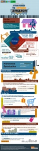 best-strategies-to-optimize-amazon-infographic_524552e98c22e