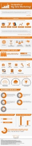 the-benefits-of-big-data-marketing_5229ff928b82a