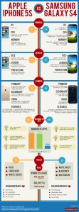 apple-iphone-5s-vs-samsung-galaxy-s4_5249676a7690c